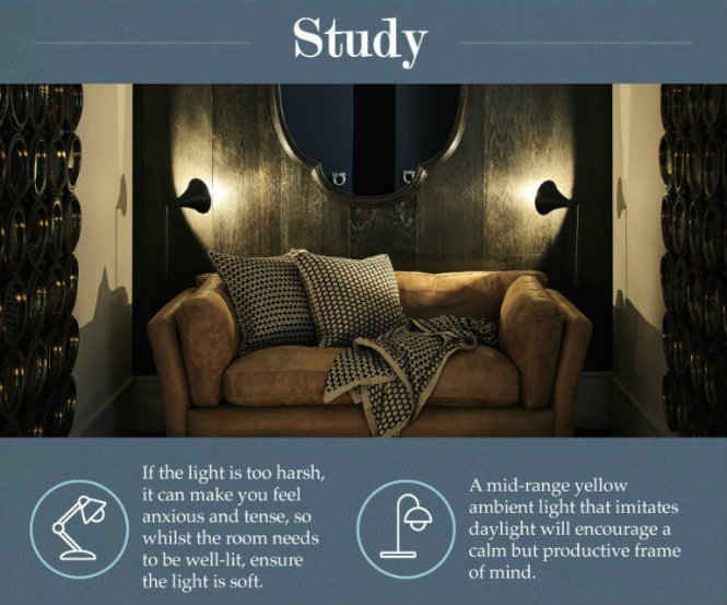 Home Lighting Ideas to Boost Your Mood 1 home lighting ideas Home Lighting Ideas to Boost Your Mood Home Lighting Ideas to Boost Your Mood 5 1